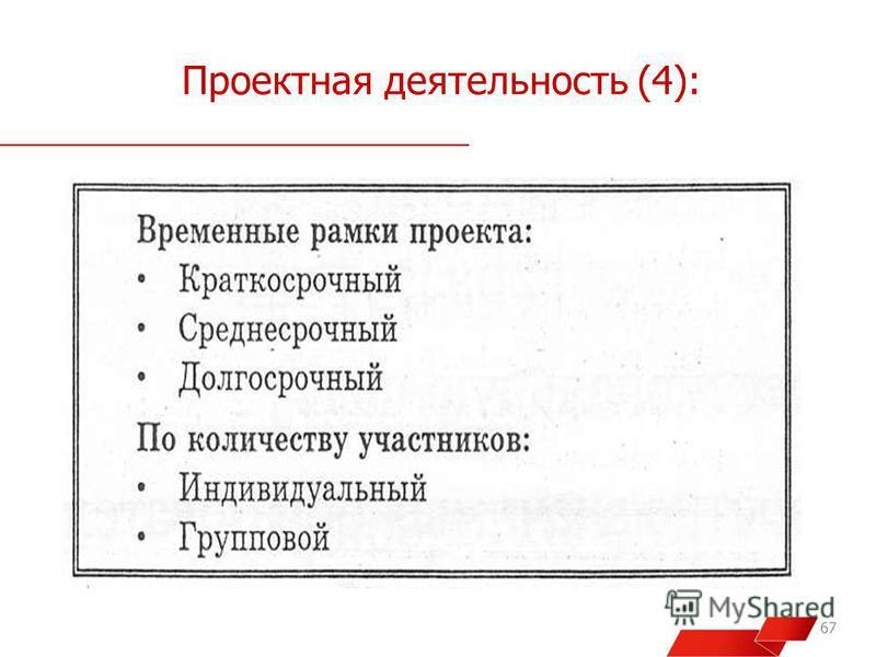 Проектная деятельность (4): 67