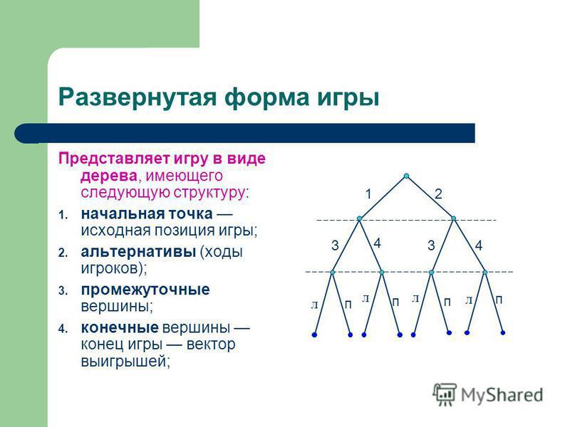 Развернутая форма игры Представляет игру в виде дерева, имеющего следующую структуру: 1. начальная точка исходная позиция игры; 2. альтернативы (ходы игроков); 3. промежуточные вершины; 4. конечные вершины конец игры вектор выигрышей; 12 3 4 34 л п л