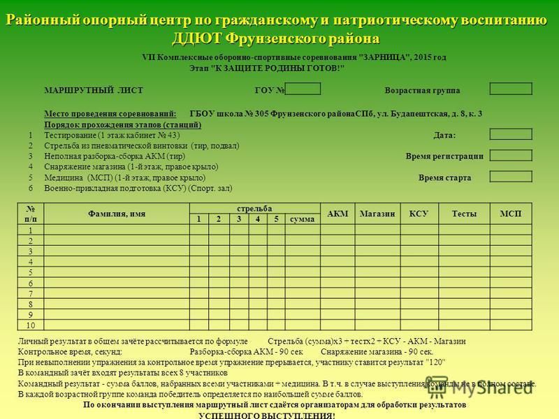 Районный опорный центр по гражданскому и патриотическому воспитанию ДДЮТ Фрунзенского района VII Комплексные оборонно-спортивные соревнования