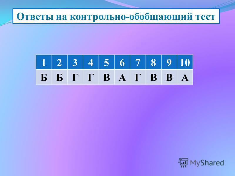 Ответы на контрольно-обобщающий тест 12345678910 ББГГВАГВВА