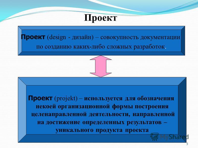 5 Проект (design - дизайн) – совокупность документации по созданию каких-либо сложных разработок. Проект (projekt) – используется для обозначения некоей организационной формы построения целенаправленной деятельности, направленной на достижение опреде