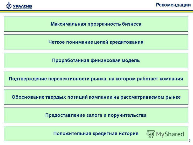 7 Рекомендации Максимальная прозрачность бизнеса Четкое понимание целей кредитования Проработанная финансовая модель Подтверждение перспективности рынка, на котором работает компания Обоснование твердых позиций компании на рассматриваемом рынке Предо