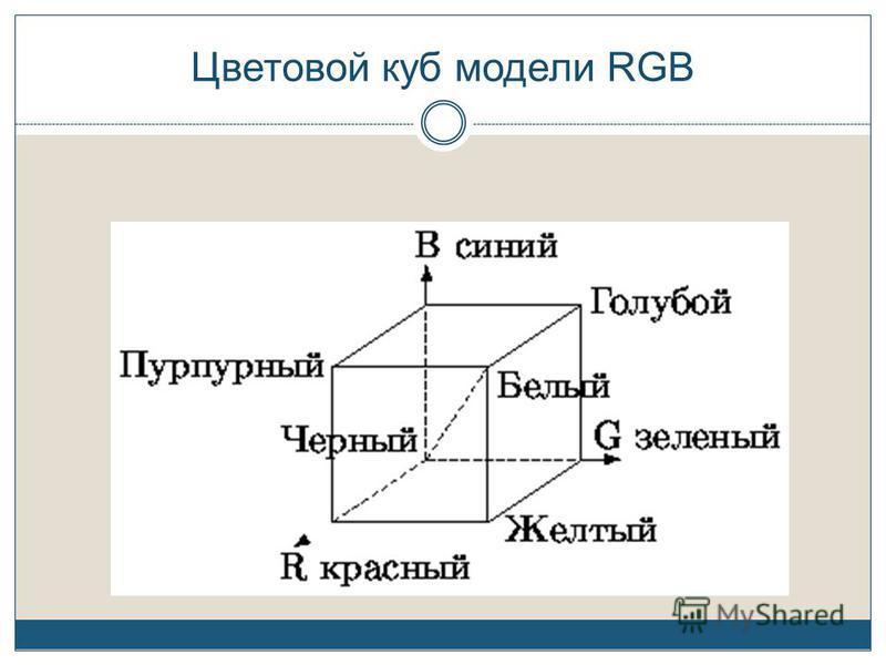 Цветовой куб модели RGB