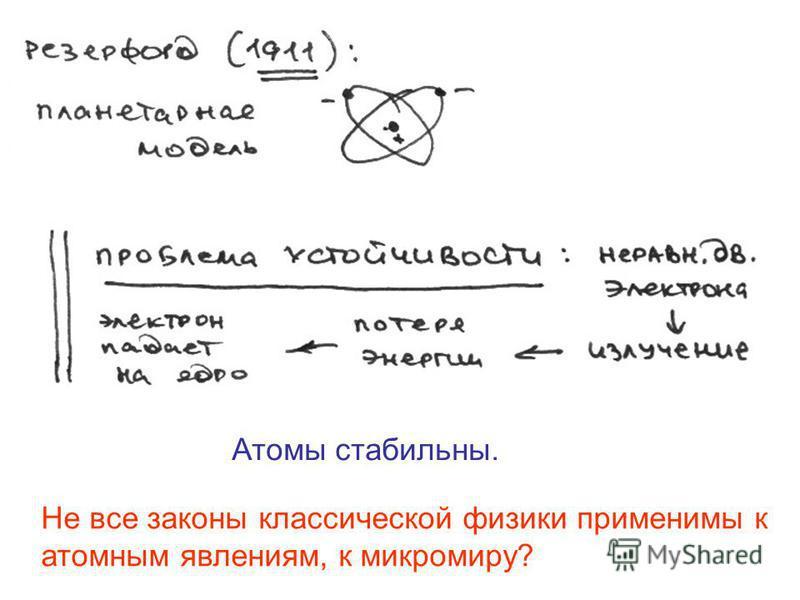 Не все законы классической физики применимы к атомным явлениям, к микромиру? Атомы стабильны.