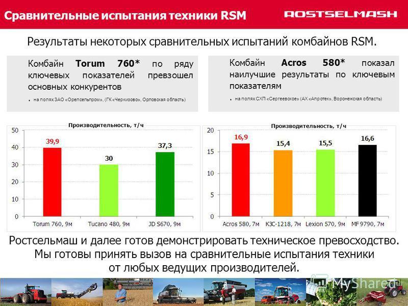 Сравнительные испытания техники RSM Результаты некоторых сравнительных испытаний комбайнов RSM. Комбайн Torum 760* по ряду ключевых показателей превзошел основных конкурентов. на полях ЗАО «Орелсельпром», (ГК «Черкизово», Орловская область) Производи