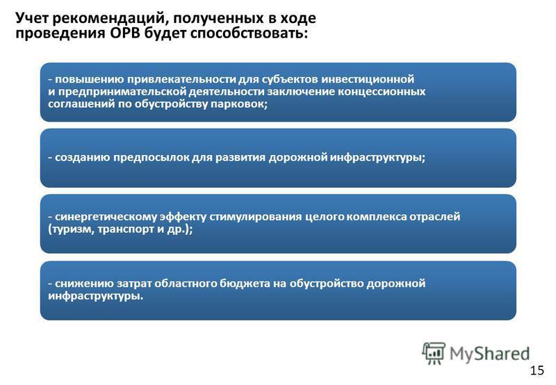 15 Учет рекомендаций, полученных в ходе проведения ОРВ будет способствовать: - повышению привлекательности для субъектов инвестиционной и предпринимательской деятельности заключение концессионных соглашений по обустройству парковок; - созданию предпо