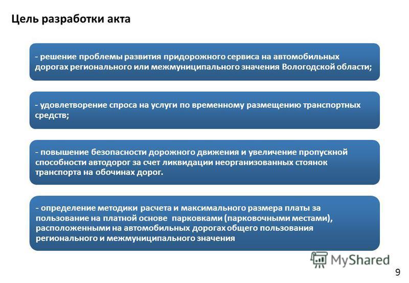 9 Цель разработки акта - решение проблемы развития придорожного сервиса на автомобильных дорогах регионального или межмуниципального значения Вологодской области; - удовлетворение спроса на услуги по временному размещению транспортных средств; - повы