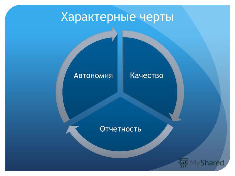 Характерные черты Качество Отчетность Автономия