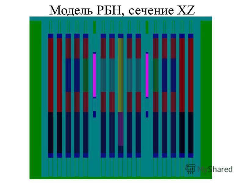 Модель РБН, сечение XZ