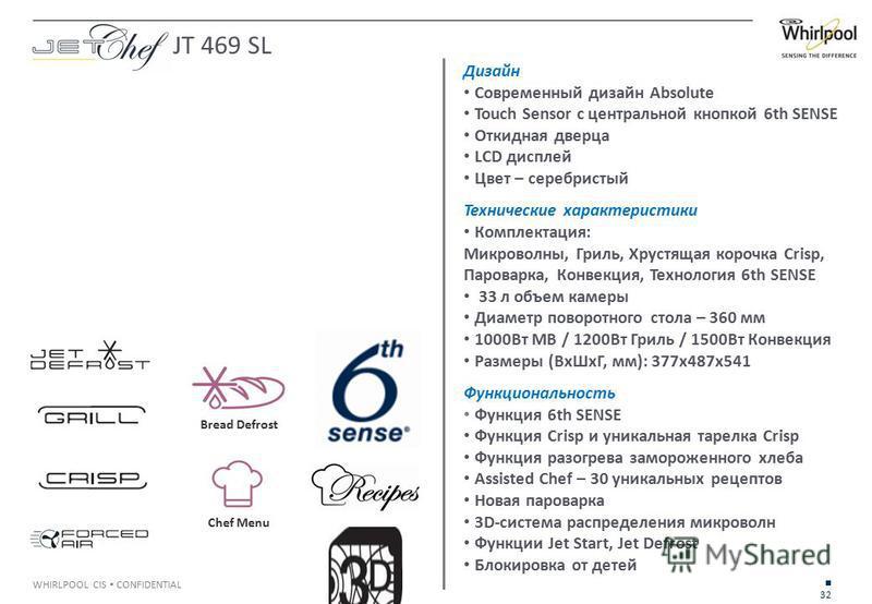 32 WHIRLPOOL CIS CONFIDENTIAL Дизайн Современный дизайн Absolute Touch Sensor с центральной кнопкой 6th SENSE Откидная дверца LCD дисплей Цвет – серебристый Технические характеристики Комплектация: Микроволны, Гриль, Хрустящая корочка Crisp, Пароварк