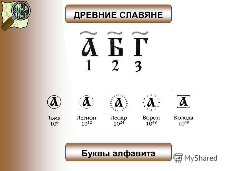 ДРЕВНИЕ СЛАВЯНЕ Буквы алфавита