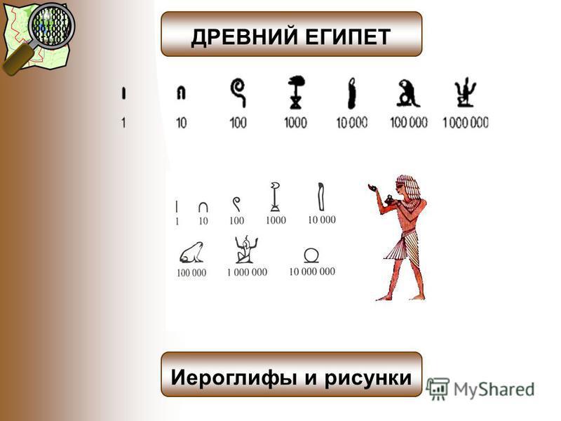 ДРЕВНИЙ ЕГИПЕТ Иероглифы и рисунки