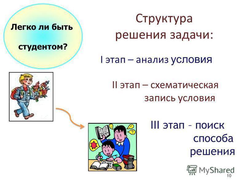 9 Легко ли быть студентом? Утверждение (условие) Требования (вопрос) Студент Легко ли быть ?