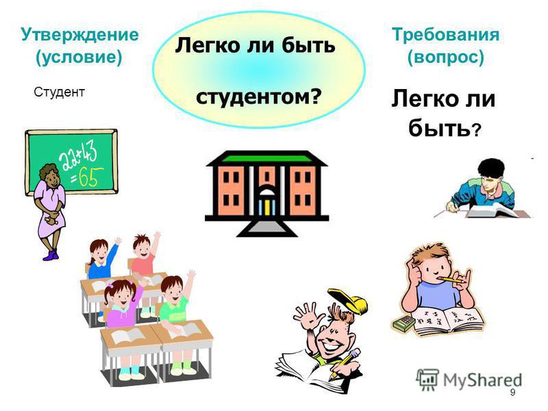 8 Легко ли быть студентом?