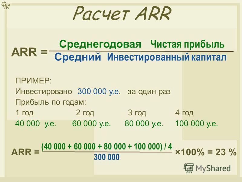 Елена Гаврилова Ф М Расчет ARR ARR = Среднегодовая Чистая прибыль Средний Инвестированный капитал ПРИМЕР: Инвестировано 300 000 у.е. за один раз Прибыль по годам: 1 год 2 год 3 год 4 год 40 000 у.е. 60 000 у.е. 80 000 у.е. 100 000 у.е. ARR = ×100% =