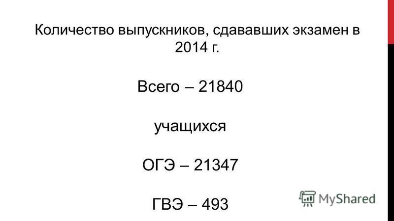 Всего – 21840 учащихся ОГЭ – 21347 ГВЭ – 493 Количество выпускников, сдававших экзамен в 2014 г.