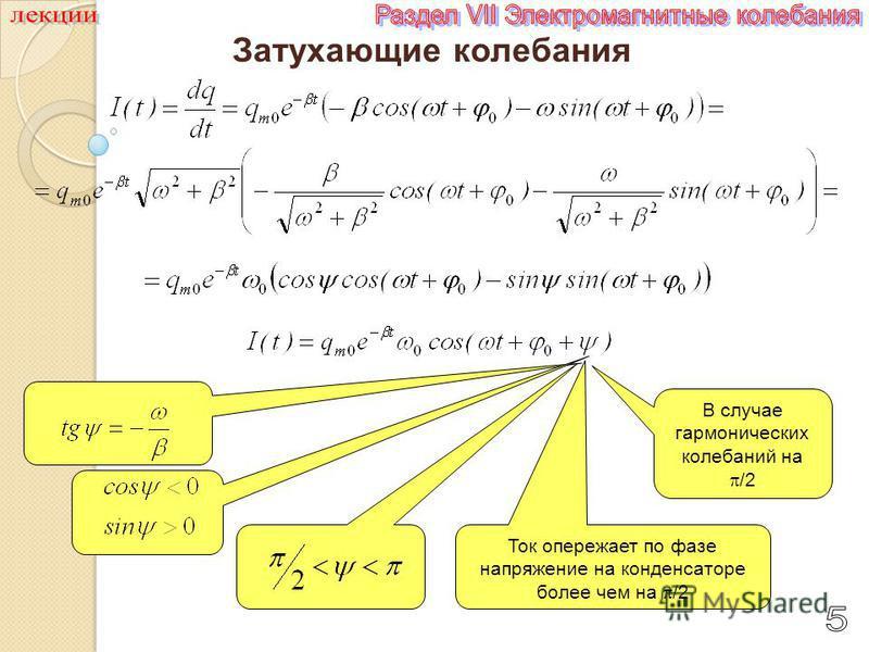 Затухающие колебания Ток опережает по фазе напряжение на конденсаторе более чем на /2 В случае гармонических колебаний на /2