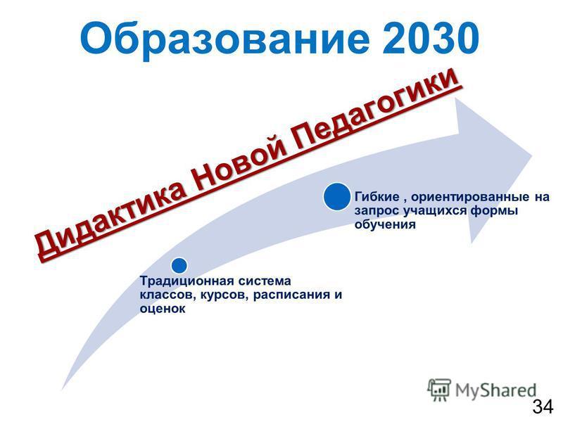 Образование 2030 Дидактика Новой Педагогики 34 Традиционная система классов, курсов, расписания и оценок Гибкие, ориентированные на запрос учащихся формы обучения