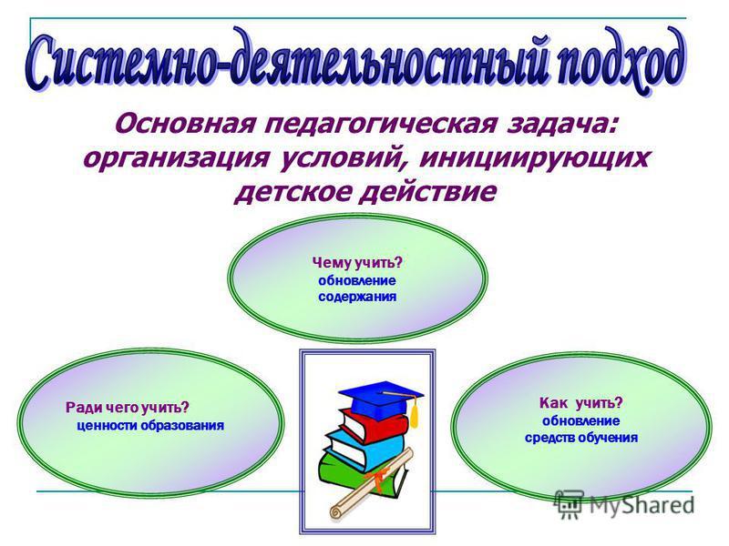 Основная педагогическая задача: организация условий, инициирующих детское действие Чему учить? обновление содержания Ради чего учить? ценности образования Как учить? обновление средств обучения