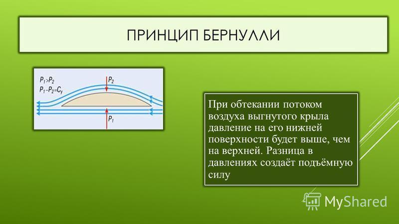 ПРИНЦИП БЕРНУЛЛИ При обтекании потоком воздуха выгнутого крыла давление на его нижней поверхности будет выше, чем на верхней. Разница в давлениях создаёт подъёмную силу