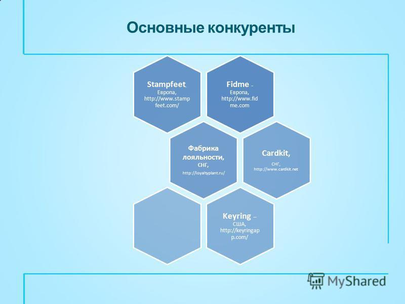 Основные конкуренты Fidme – Европа, http://www.fid me.com Stampfeet, Европа, http://www.stamp feet.com/ Фабрика лояльности, СНГ, http://loyaltyplant.ru/ Cardkit, СНГ, http://www.cardkit.net Keyring – США, http://keyringap p.com/