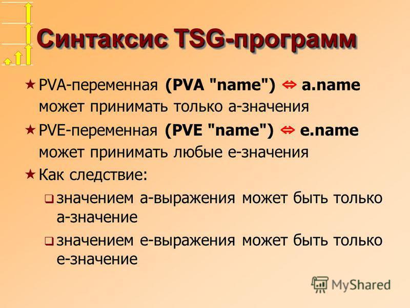 Синтаксис TSG-программ PVA-переменная (PVA