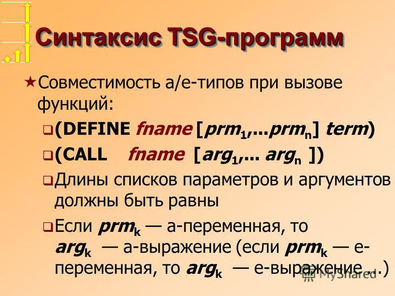 Синтаксис TSG-программ Совместимость а/е-типов при вызове функций: (DEFINE fname [prm 1,...prm n ] term) (CALL fname [arg 1,... arg n ]) Длины списков параметров и аргументов должны быть равны Если prm k a-переменная, то arg k a-выражение (если prm k