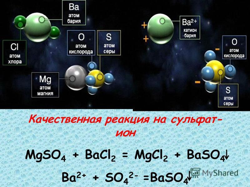 Качественная реакция на сульфат- ион MgSO 4 + BaCl 2 = MgCl 2 + BaSO 4 Ba 2+ + SO 4 2- =BaSO 4