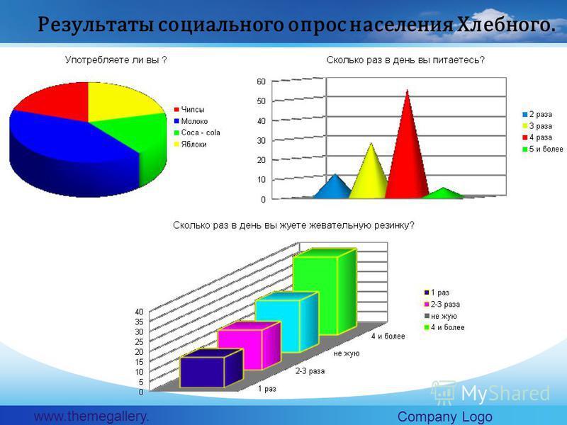 www.themegallery. com Company Logo Результаты социального опрос населения Хлебного.