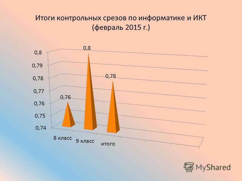 Итоги контрольных срезов по информатике и ИКТ (февраль 2015 г.)