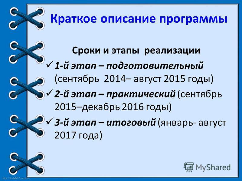 http://linda6035.ucoz.ru/ Краткое описание программы Сроки и этапы реализации 1-й этап – подготовительный (сентябрь 2014– август 2015 годы) 2-й этап – практический (сентябрь 2015–декабрь 2016 годы) 3-й этап – итоговый (январь- август 2017 года)