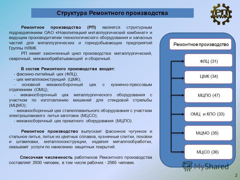 2 Ремонтное производство (РП) является структурным подразделением ОАО «Новолипецкий металлургический комбинат» и ведущим производителем технологического оборудования и запасных частей для металлургических и горнодобывающих предприятий Группы НЛМК. РП