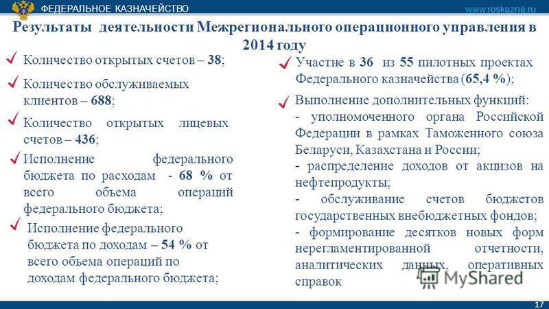 ФЕДЕРАЛЬНОЕ КАЗНАЧЕЙСТВО www.roskazna.ru 17 Результаты деятельности Межрегионального операционного управления в 2014 году Количество открытых счетов – 38; Количество обслуживаемых клиентов – 688; Количество открытых лицевых счетов – 436; Исполнение ф