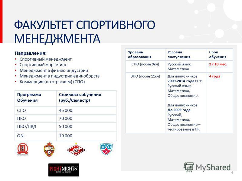 ФАКУЛЬТЕТ СПОРТИВНОГО МЕНЕДЖМЕНТА 4 Направления: Спортивный менеджмент Спортивный маркетинг Менеджмент в фитнес-индустрии Менеджмент в индустрии единоборств Коммерция (по отраслям) (СПО) Программа Обучения Стоимость обучения (руб./Семестр) СПО45 000