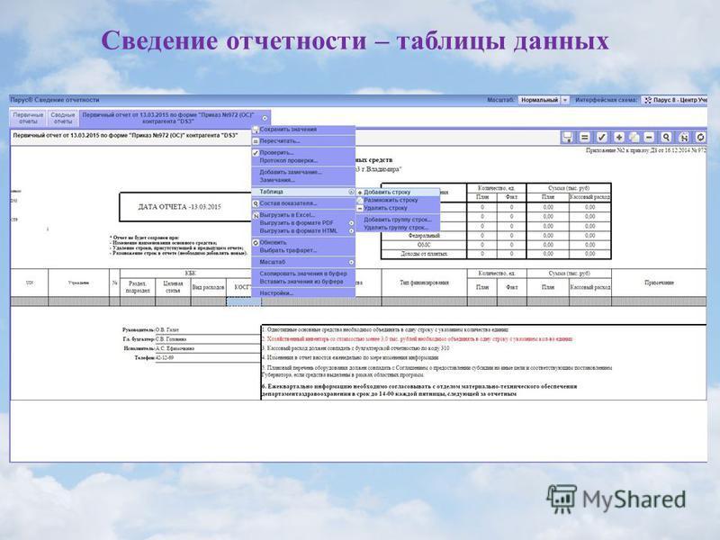 Сведение отчетности – таблицы данных