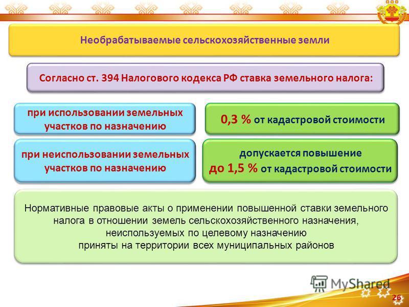 26 Согласно ст. 394 Налогового кодекса РФ ставка земельного налога: при использовании земельных участков по назначению при неиспользовании земельных участков по назначению Нормативные правовые акты о применении повышенной ставки земельного налога в о