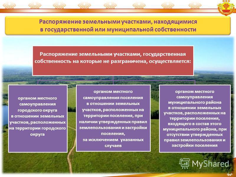 повинуясь Находящиеся в государственной собственности земельные участки то