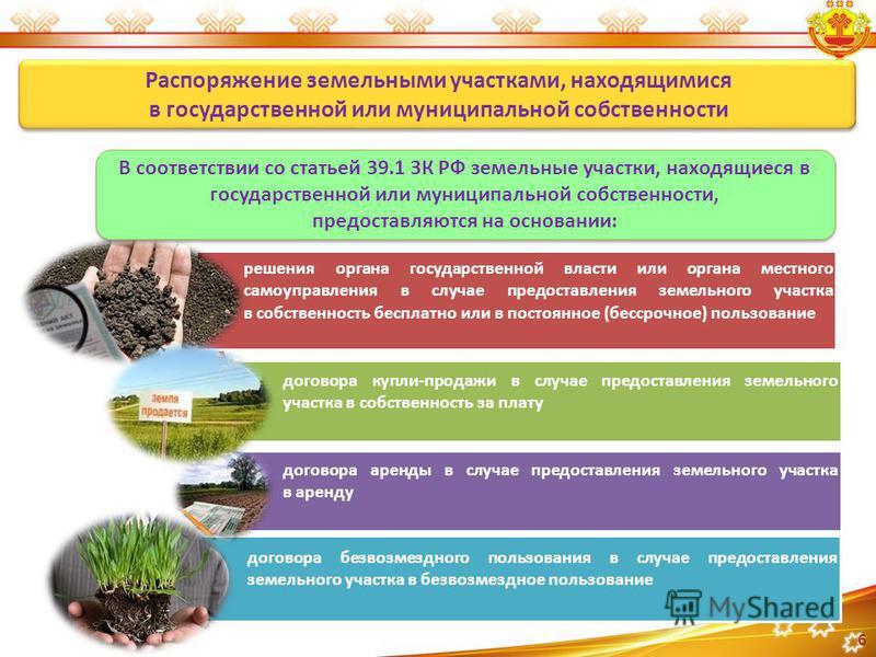 6 Распоряжение земельными участками, находящимися в государственной или муниципальной собственности Распоряжение земельными участками, находящимися в государственной или муниципальной собственности решения органа государственной власти или органа мес