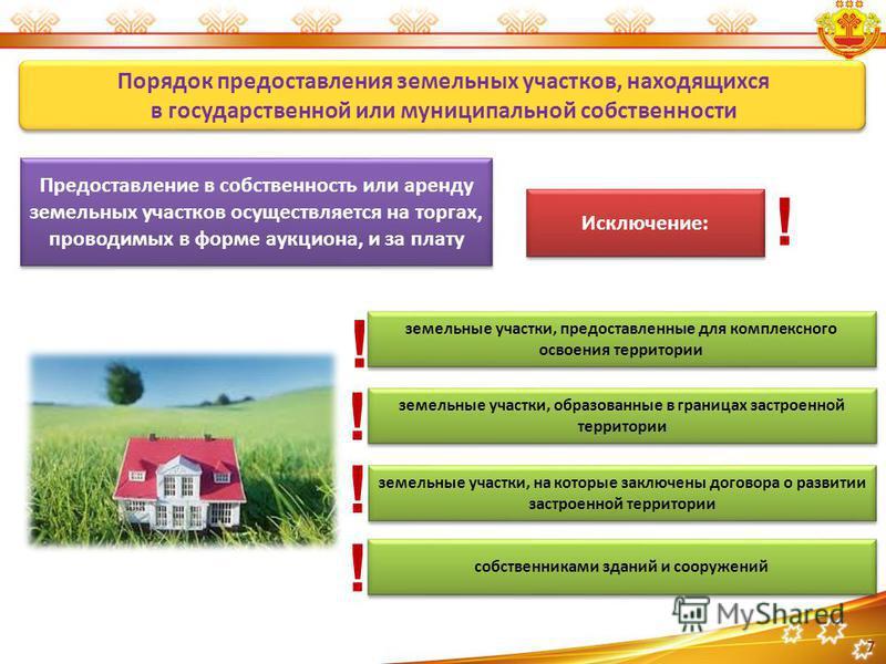 7 Порядок предоставления земельных участков, находящихся в государственной или муниципальной собственности Порядок предоставления земельных участков, находящихся в государственной или муниципальной собственности Предоставление в собственность или аре