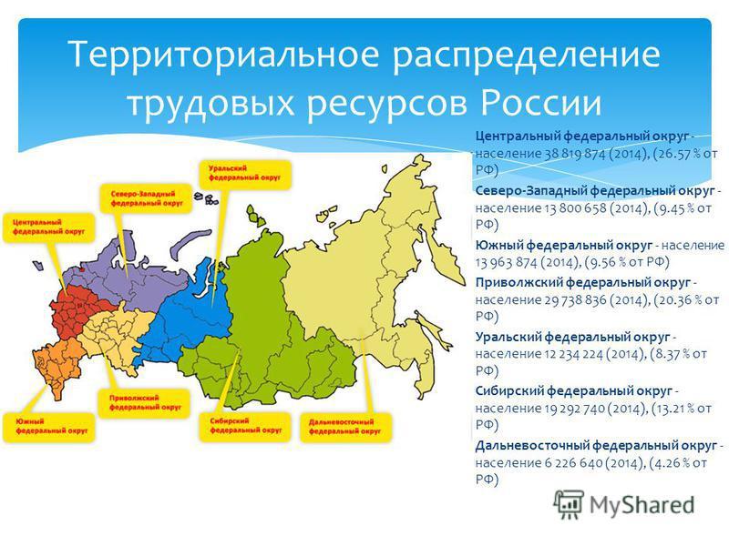 Центральный федеральный округ - население 38 819 874 (2014), (26.57 % от РФ) Северо-Западный федеральный округ - население 13 800 658 (2014), (9.45 % от РФ) Южный федеральный округ - население 13 963 874 (2014), (9.56 % от РФ) Приволжский федеральный