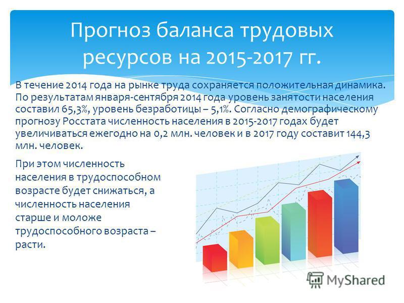 В течение 2014 года на рынке труда сохраняется положительная динамика. По результатам января-сентября 2014 года уровень занятости населения составил 65,3%, уровень безработицы – 5,1%. Согласно демографическому прогнозу Росстата численность населения