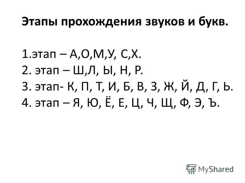 Этапы прохождения звуков и букв. 1. этап – А,О,М,У, С,Х. 2. этап – Ш,Л, Ы, Н, Р. 3. этап- К, П, Т, И, Б, В, З, Ж, Й, Д, Г, Ь. 4. этап – Я, Ю, Ё, Е, Ц, Ч, Щ, Ф, Э, Ъ.