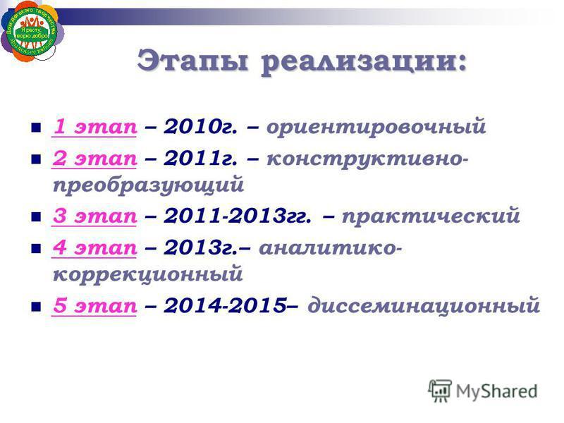Этапы реализации: 1 этап – 2010 г. – ориентировочный 2 этап – 2011 г. – конструктивно- преобразующий 3 этап – 2011-2013 гг. – практический 4 этап – 2013 г.– аналитико- коррекционный 5 этап – 2014-2015– диссеминационный