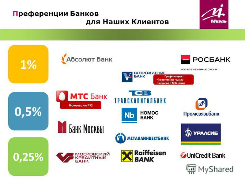 Преференции Банков для Наших Клиентов 0,5% 1% Комиссия = 0 Преференция: новостройка - 0,75% вторичка = МIN ставка 0,25%