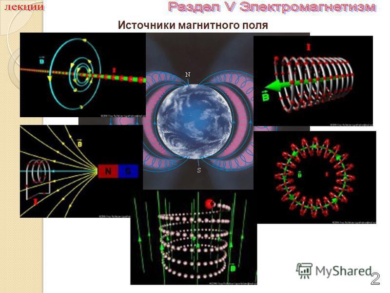 Источники магнитного поля