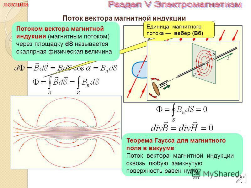 Поток вектора магнитной индукции магнитный поток, создаваемый контуром с током через поверхность, ограниченную им самим, всегда положителен. Единица магнитного потока вебер (Вб) Потоком вектора магнитной индукции (магнитным потоком) через площадку dS