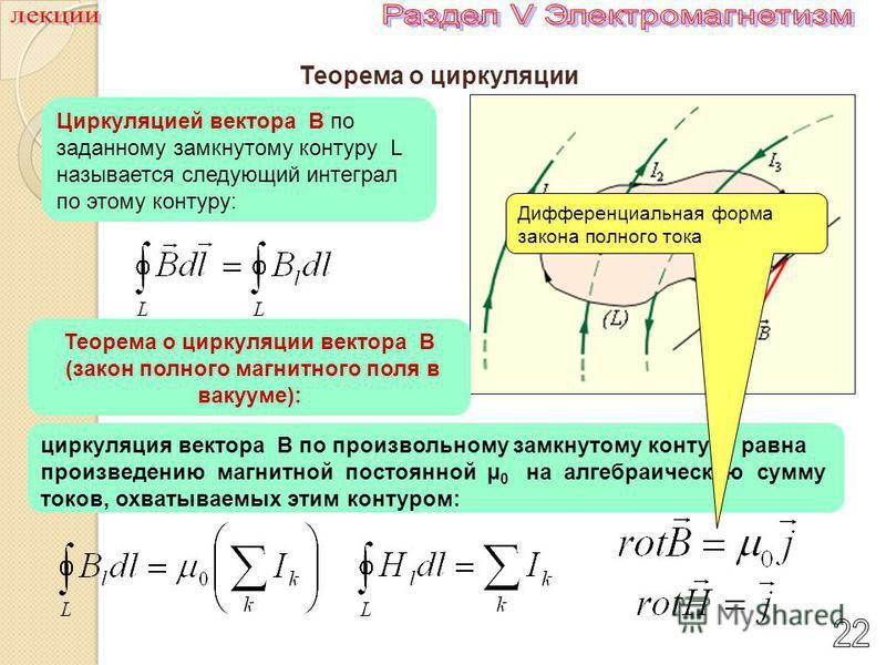 Теорема о циркуляции Циркуляцией вектора B по заданному замкнутому контуру L называется следующий интеграл по этому контуру: Теорема о циркуляции вектора B (закон полного магнитного поля в вакууме): циркуляция вектора B по произвольному замкнутому ко