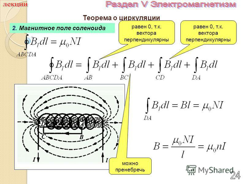Теорема о циркуляции 2. Магнитное поле соленоида равен 0, т.к. вектора перпендикулярны можно пренебречь равен 0, т.к. вектора перпендикулярны