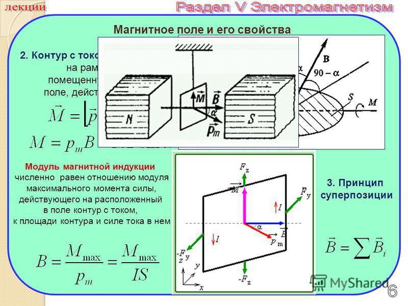 2. Контур с током в магнитном поле на рамку с током l помещенную в магнитное поле, действует момент сил Модуль магнитной индукции численно равен отношению модуля максимального момента силы, действующего на расположенный в поле контур с током, к площа