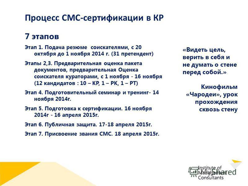Процесс СМС-сертификации в КР 7 этапов Этап 1. Подача резюме соискателями, с 20 октября до 1 ноября 2014 г. (31 претендент) Этапы 2,3. Предварительная оценка пакета документов, предварительная Оценка соискателя кураторами, с 1 ноября - 16 ноября (12